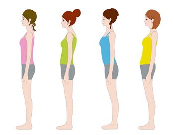 姿勢の良い女性と猫背の女性のと出っ尻の女性と反り腰の女性のイラスト